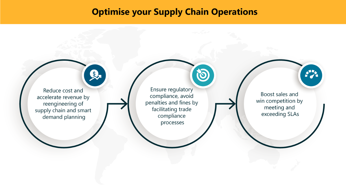 optimise-your-supply-chain-operations.png